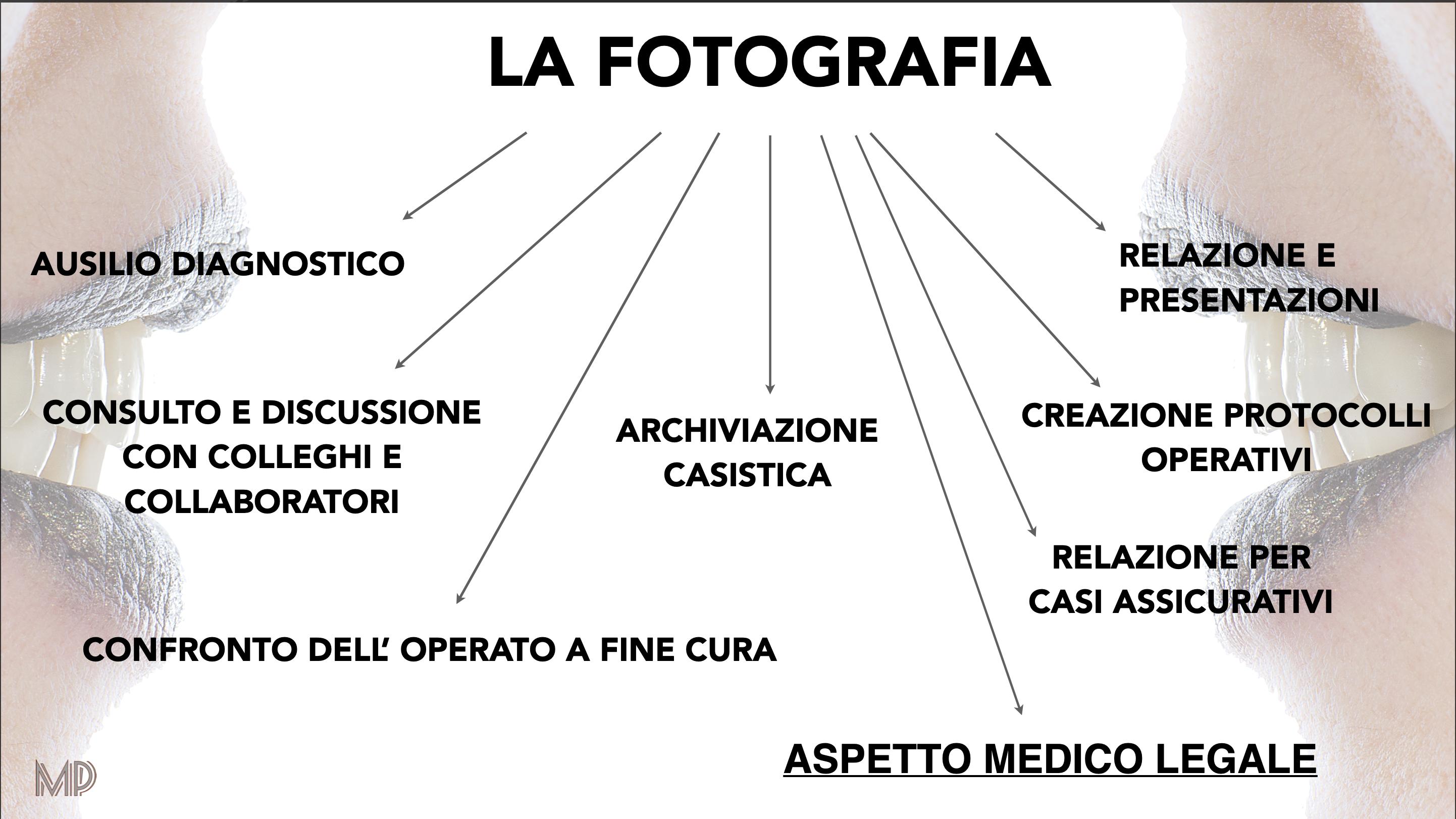 articolo-blog-fotografia