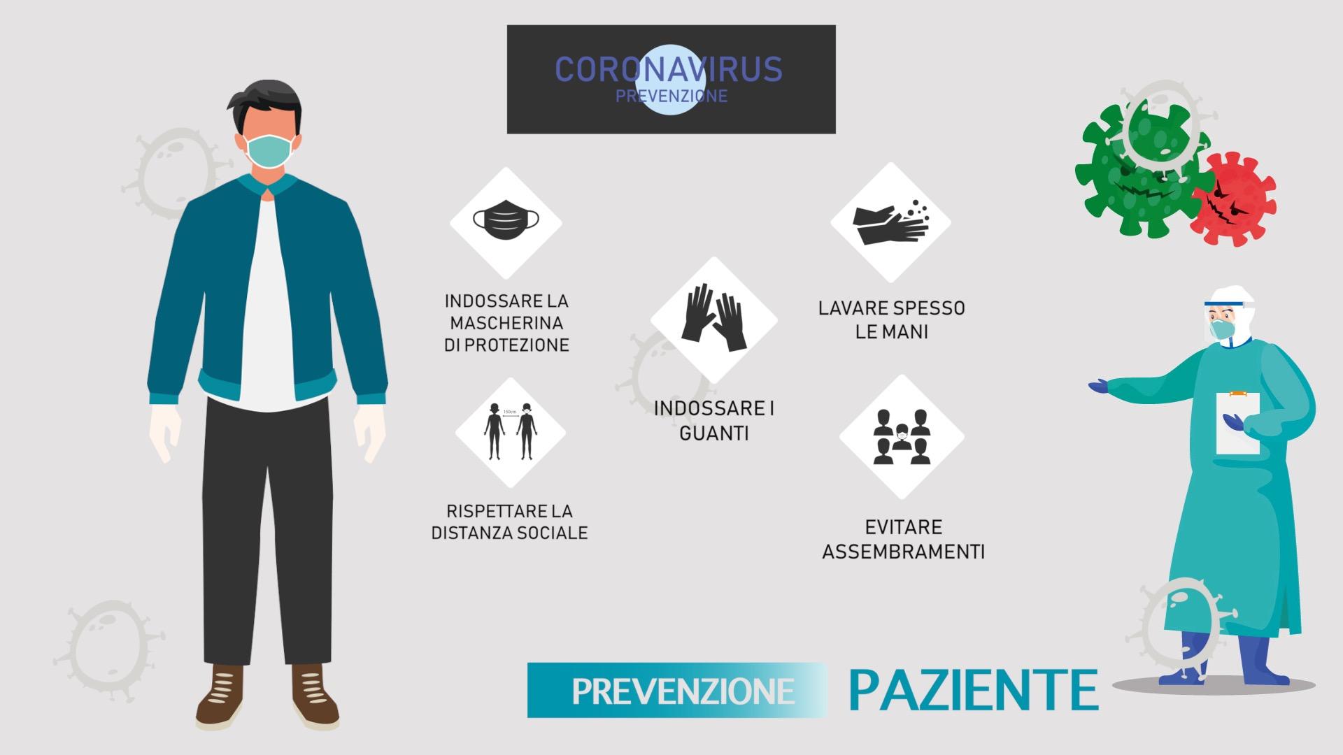 coronavirus-prevenzione